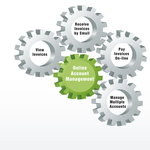 On-line Account Management