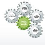 La gestion de compte en ligne
