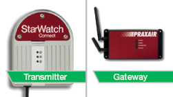 StarWatch Connect Remote Monitoring System