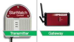 Système de télésurveillance StarWatch Connect